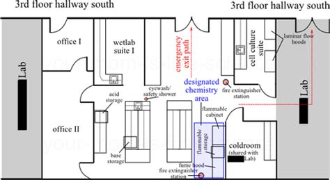 chemical laboratory design layout pdf lab layout your mom is like science