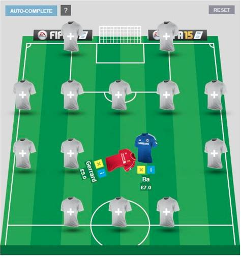 epl fantasy tips fantasy premier league 2014 2015 tips thoughts