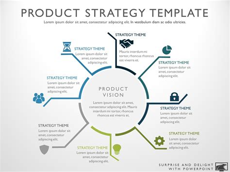 Product Strategy Template Product Strategy Template Canvases Pinterest