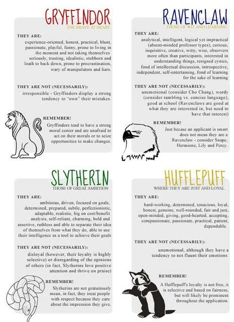 Here You Go For Those Who Argue Over Which Hogwarts House You Are Read The Quot They Are Not