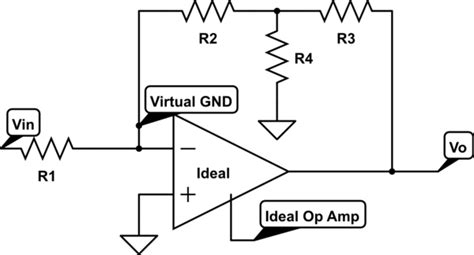 feedback resistor network op thevenin equivalent circuit for t feedback network of inverting ideal op