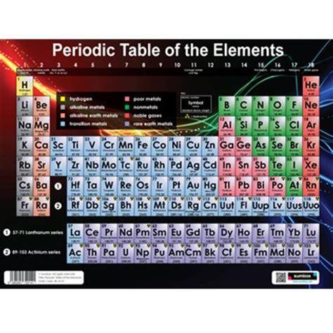 tavola periodica professionale sumbox poster scientifico educativo con la tavola