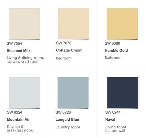 sherwin williams paint colors crafty nest