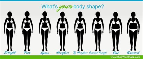 best workoutfor women over 50 with pearshaped body what s the best workout plan for your body shape