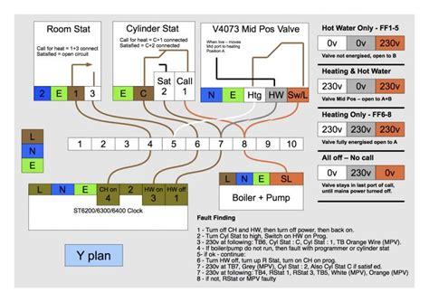 danfoss 2 port motorised valve wiring diagram wiring