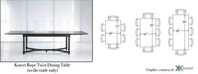 Dining Table Dimensions For 6 Persons In Dining Table Size 8 Dining Table