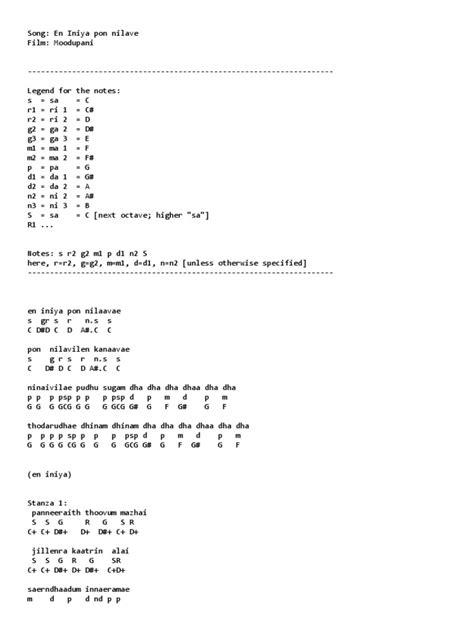En Iniya Pon Nilave - Guitar Notes.pdf