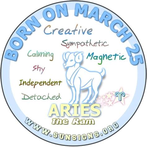 Find Peoples Birthday Search Results For Zodiac Sign For March Calendar 2015