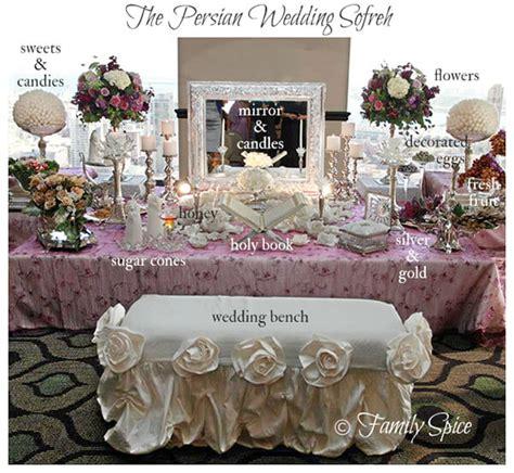 wedding ceremony description the wedding ceremony aghd demystified us250