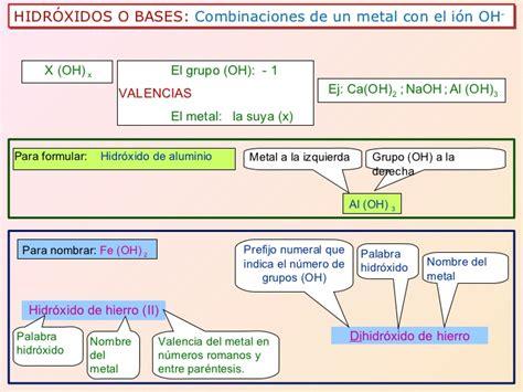 nomenclatura sales ternarias nomenclatura y formulaci 243 n
