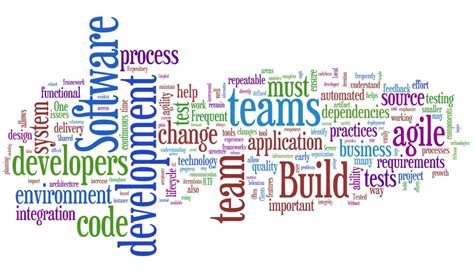 software design pattern course creating an agile playground progrexion corporate blog