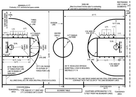 backyard basketball court dimensions basketball court measurements