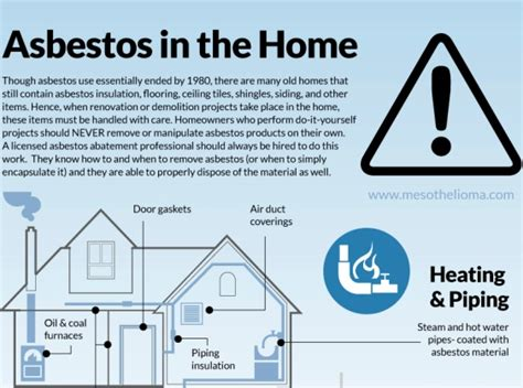 in home asbestos ceiling tile asbestos in the home home