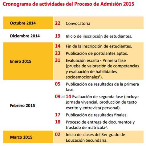 sueldo empleado de comercio enero 2016 paritarias empleados de comercio paritarias 2015 2016 html autos post