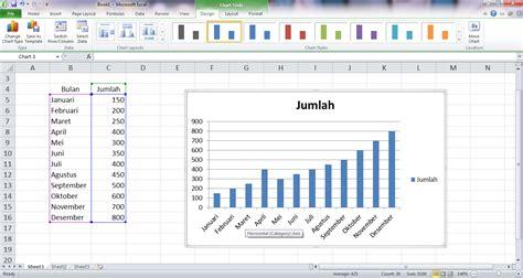 membuat grafik di ms excel 2010 dsmr cara membuat grafik di dalam microsoft excel 2010