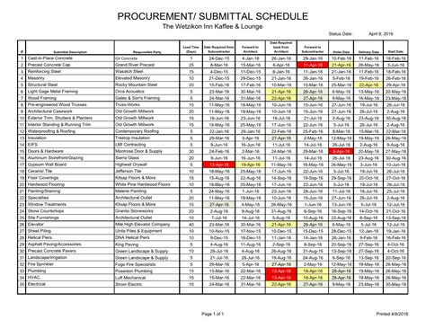 procurement submittal schedules tlm professional