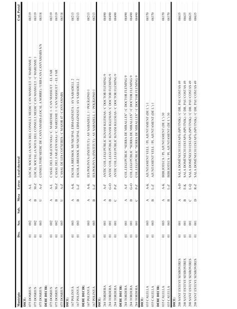 oficina censo electoral barcelona boe es documento boe a 2017 14514
