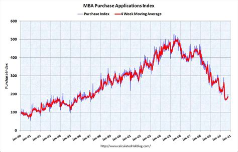 Mba Index by Crimages Mba Purchase Index Oct 6 2010