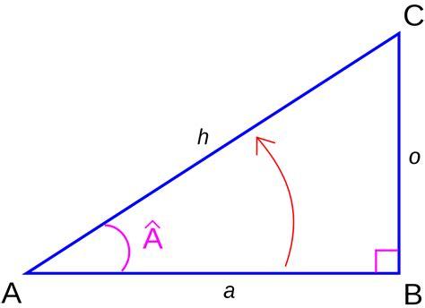 cos de castilla cos triangle rectangle cosinus wikiversit 233