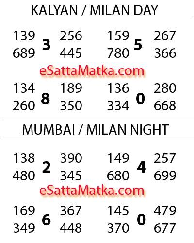 satta matka lucky number chart lucky number mumbai and charts on pinterest