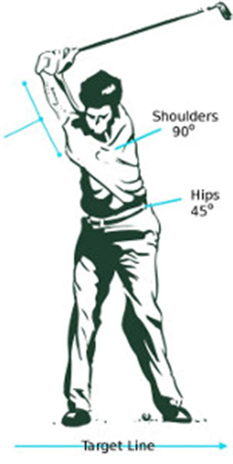 proper hip rotation in golf swing get hip to proper golf swing rotation