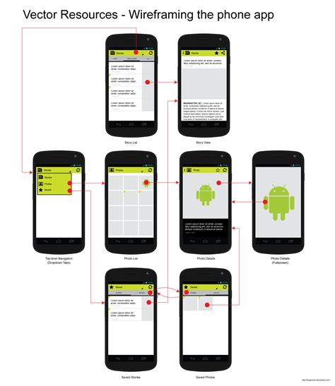 home design phone app android ui design wireframing the phone app by hsigmond