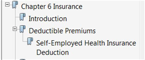 employed health insurance tax deduction