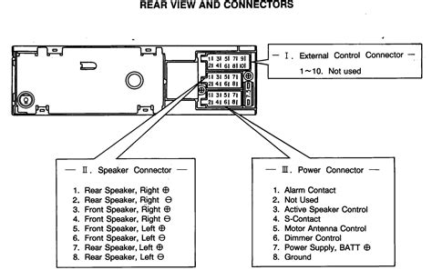wiring diagram aftermarket car stereo speaker wire color