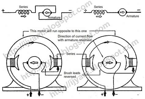 dc motor forward wiring diagram wiring diagram