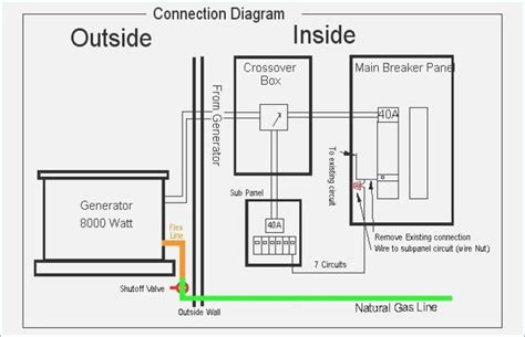 generac 20kw wiring diagram wiring diagram