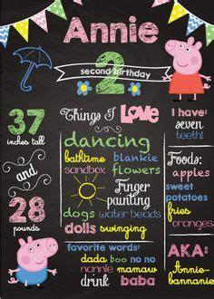 tutorial chalkboard picsart chalkboard de anivers 225 rio infantil feito por mim no