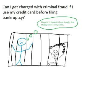 Can I Get A Copy Of My Criminal Record Can I Get Charged With Criminal Fraud If I Use My Credit Card Before Filing Bankruptcy