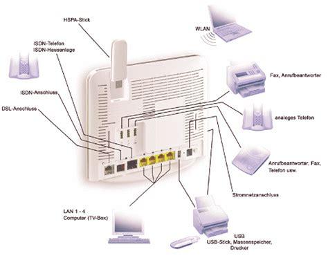 test porte router vodafone easybox 803 wlan router erh 228 lt stiftung warentest