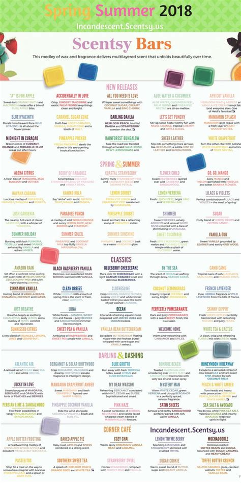 Fragrance Products List And 303 best scentsy summer 2018 catalog products