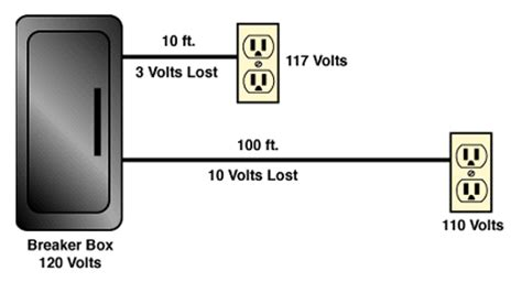 what is the voltage drop running through resistor two what is the voltage drop running through resistor one 28 images what did you do to your 126