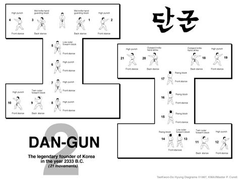 taekwondo pattern black belt rhee taekwon do pattern guide