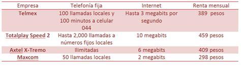 izzy paquetes de internet izzi de televisa 191 en verdad es el servicio m 225 s barato en