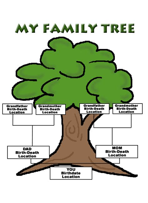 drawing a family tree template genealogy for printable forms clipart best