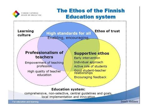 Study Mba In Finland by Education System Model Ven Vee Homeschooool