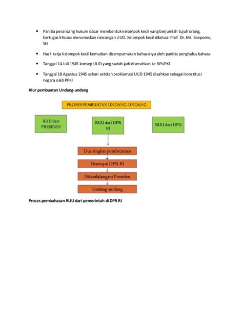 Hukum Perburuhan Prof Iman Soepomo Sh proses pembuatan peraturan perundang