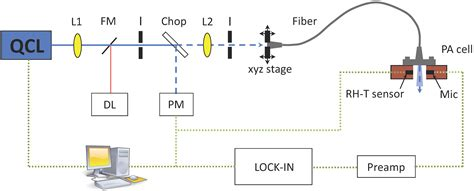 diode temperature temperature sensing diode 28 images simple temperature sensor circuit using 1n4148 diode