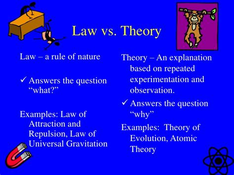 exle of theory 1 2 using scientific method