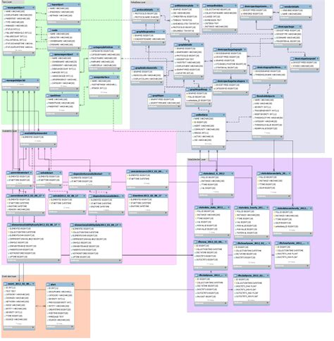 entity relationship diagram maker freeware archive erd diagram maker
