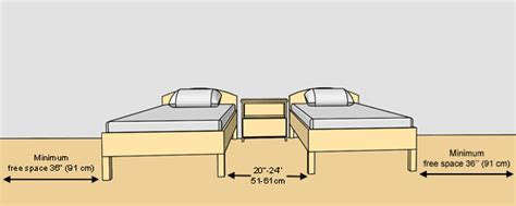 Bedroom:The clearance between two beds