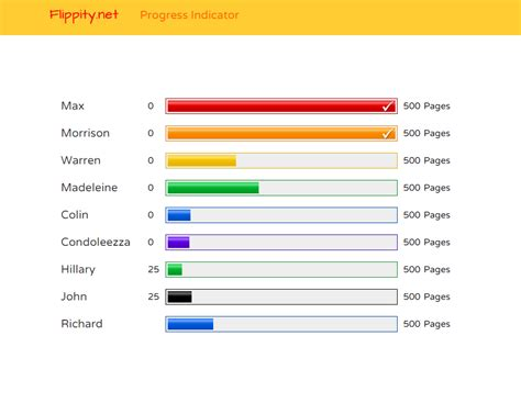 progress charts templates free technology for teachers track progress toward goals