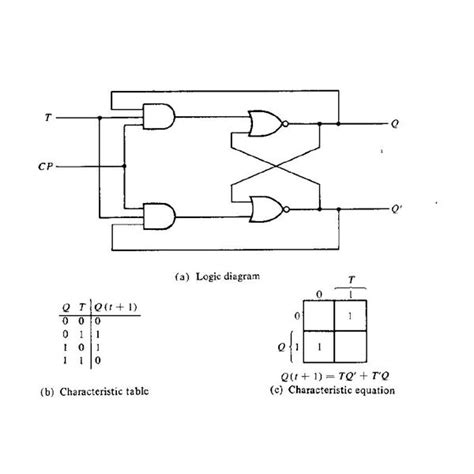 nand gate schematic diagram get free image about wiring