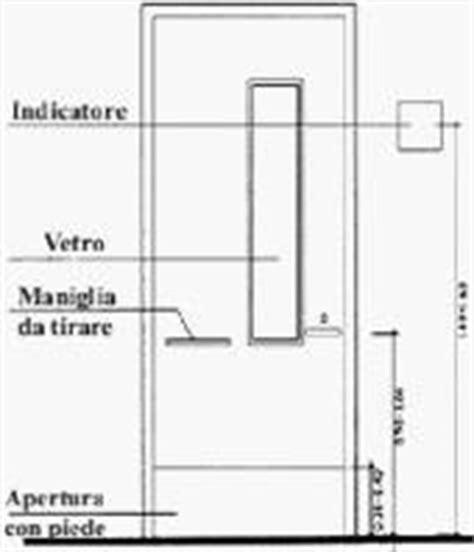 altezza maniglia porta porte accessibili