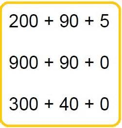 standard form of a number