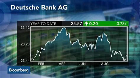 deutsche bank banking log in deutsche bank braces for eu6 2b 3q loss