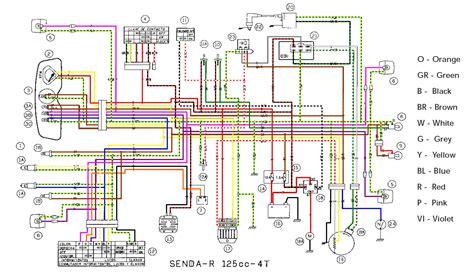 yamaha aerox yq 50 wiring diagram yamaha free wiring
